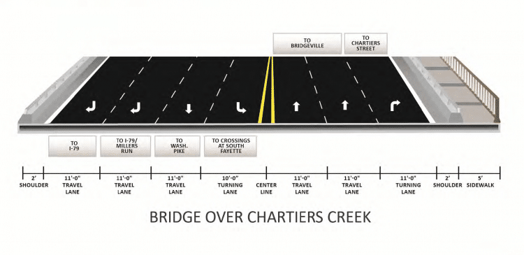 Illustration of the seven-lane bridge planned to replace the current four-lane bridge that links Bridgeville and South Fayette